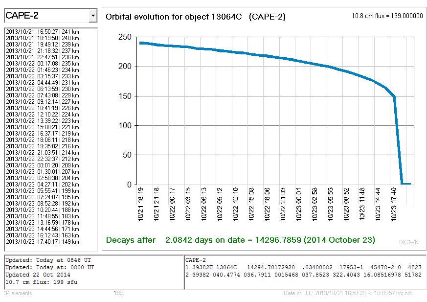 cape-2_22102014