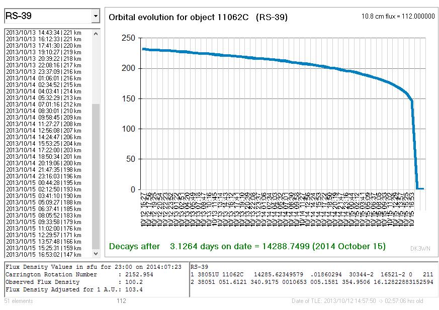 rs-39_12102014