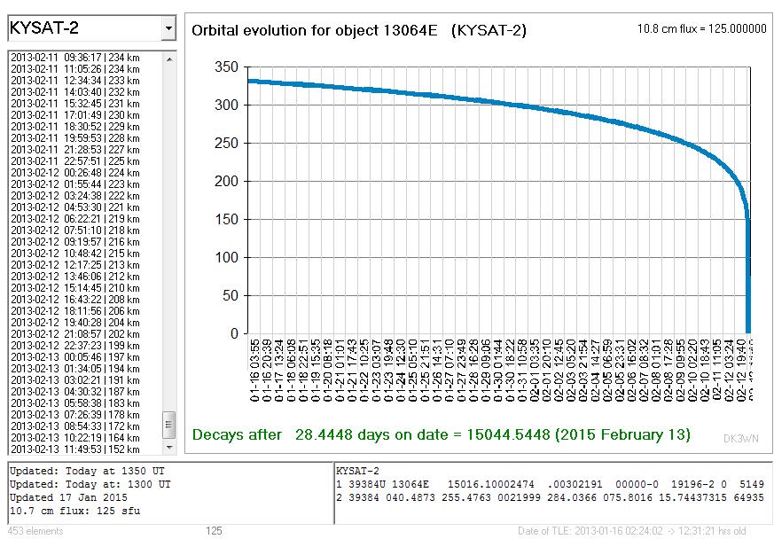 kysat-2_17012015